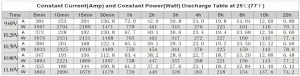 Batteria HPB in AGM 12V 100AH C10 T16