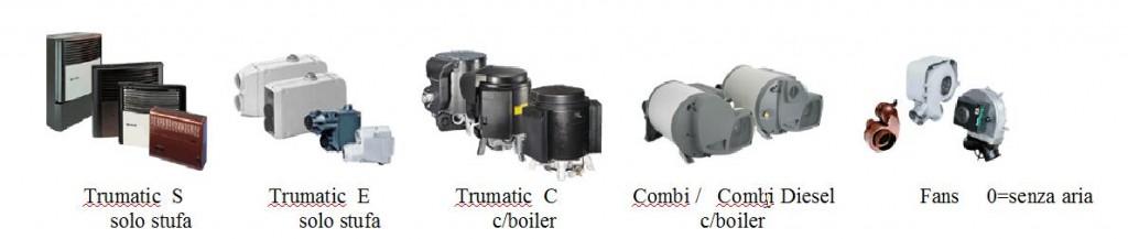 Trumatic - Combi - Fans