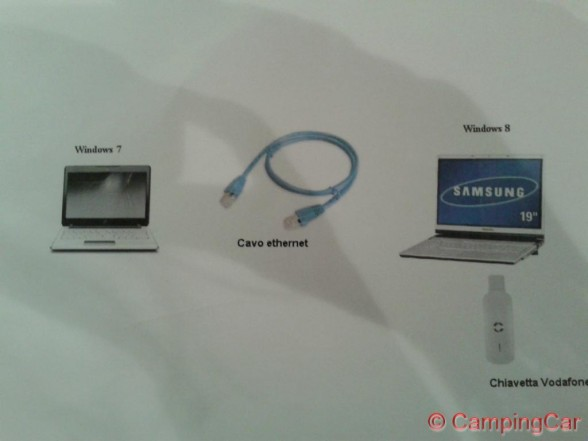 Windows8 NUR Internet-Verbindung mit Vodafone-Stick UND LAN-Verbindung!!!