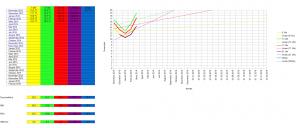 Durchschnitt im März 2014