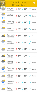 Wetter-App – Prognose für die nächsten Tage