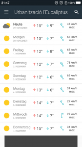 WetterApp-Prognose Urbanització Eucaliptus – Spain