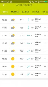 Wetter-Prognose Gran Alacant – Spain