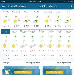 Wetter in den nächsten Tagen - Vivari Beach – Greece