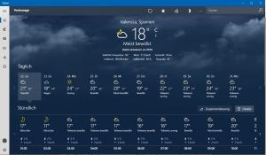 Wetter Valencia – Spain
